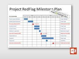 schedule milestones milestone plan how to plan templates project management