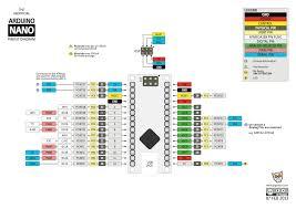 arduino data sheet pin layout on nano