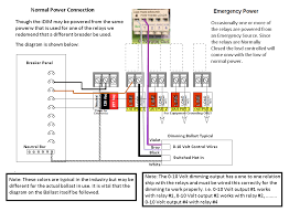 0 10 volt dimming wiring diagrams wiring diagram libraries 0 10 dimming ballast wiring diagram wiring diagram third levelhow to connect the voltage wires to