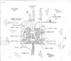 wiring diagram warn atv winch wiring diagram winch solenoid wiring warn winch wiring schematic sensational warn atv winch wiring diagram black ideas number series themes circuit switch reviews
