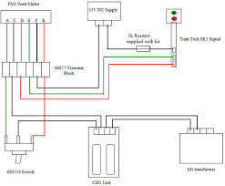 product spotlight train tech signal kits train tech signal kits