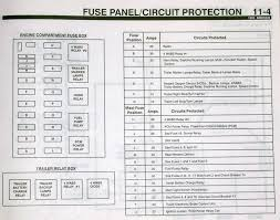 95 ford f 150 fuse box basic guide wiring diagram \u2022 2013 ford f-150 fuse box diagram 1995 ford f 150 fuse diagram wire center u2022 rh koloewrty co 2007 ford f 150 fuse box 2009 ford f 150 fuse box diagram
