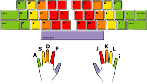 Keyboard Finger Position Chart Spoerl Julie Keyboarding Sites
