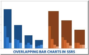 Overlapping Charts In Ssrs Using Range Charts Some Random