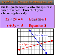 example 1 checking the intersection point use the graph below to solve the system of