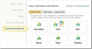Create Animated Charts Create Animated Powerpoint Charts From Ms Excel Data With Oomfo