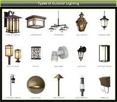 type of lighting fixtures. Simple Type Type Of Lighting Fixtures With Type Of Lighting Fixtures G