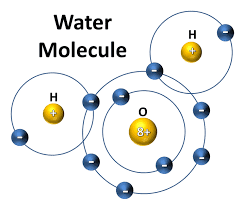 oxygen atom project. water\u0027s influence on temperature oxygen atom project