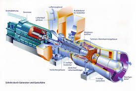 natural gas turbine compressor. gas turbine natural compressor s