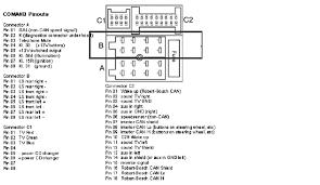1994 mercedes e320 fuse box explore wiring diagram on the net • 1994 mercedes e320 fuse box mercedes auto wiring diagram 1996 mercedes e320 1995 mercedes e320