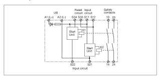 pnoz x pilz safety relays original supply us  diagrams