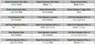 2002 volkswagen jetta radio wiring diagram wiring diagram 2002 jetta monsoon radio wiring diagram at 2000 Jetta Tdi Radio Wiring Diagram