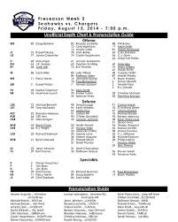 Seattle Seahawks Depth Chart For San Diego Game Seahawks