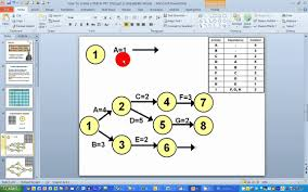 How To Draw Pert Chart In Word Aoa Diagram In Word Get Rid Of Wiring Diagram Problem