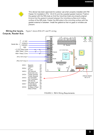 ph proximity card reader hid i class compatible user manual rm1 page 3 of ph proximity card reader hid i class compatible user manual rm1 icp quick install