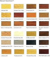 Minwax Oil Based Stain Color Chart Minwax Stain Colors Home Depot Lesbiantube Co