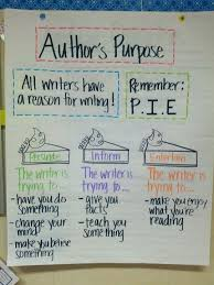Authors Purpose Anchor Chart Ill Add Some Examples Under