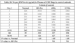 Bnp Levels Chart Bnp Chf Chart Usdchfchart Com