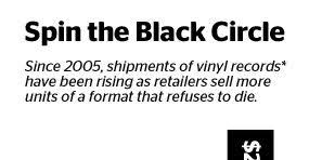Vinyl Record Sales Chart The Most Expensive Albums Of All Time