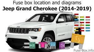 2012 Jeep Grand Cherokee Fuse Box Diagram Jeep Cherokee Fuse Box Location