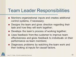 Leading And Developing High Performing Teams Ppt Video Online Download