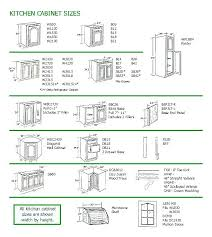 Standard Height For Kitchen Cabinets New Decorating