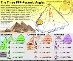 Resultado de imagen para catholic church pyramid