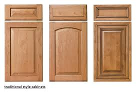 Fabulous Kitchen Cabinet Door Designs And 8 Of The Most Popular Kitchen  Cabinet Door Styles Single Arch Idea