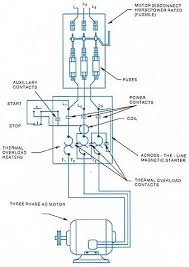 3 phase motor wiring diagram 9 wire thermol wiring diagram starting three phase squirrel cage induction motors1a a wiring diagram for an across the fine