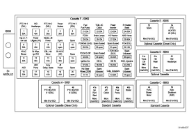 jeep commander fuse box label basic guide wiring diagram \u2022 07 jeep compass fuse box layout 2007 jeep commander fuse box diagram jeep compass fuse box layout rh hg4 co 2008 jeep