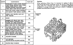 1984 fuse block diagram dodgetalk dodge car forums dodge 1969 charger 1993 d350 cummins dually 1983 ram charger se royale 1999 aero conversion 5 9l to view links or images in signatures your post count must be