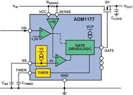 understanding hot swap example of hot swap circuit design process adm1177 functional block diagram inside the hot swap