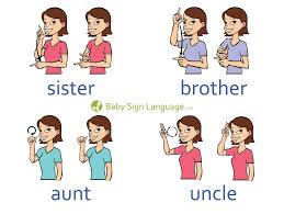 Basic Baby Sign Language Chart Template Free Download