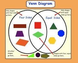 Venn Diagram Of Geometric Shapes Interactive Smartboard Math Gr 4 6 Patterning Graphing