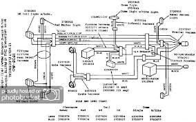 loader wiring diagram wiring diagram ez loader trailer wiring wiring diagram ez loader trailer wiring diagram ez wiring diagram 1977 ez loader trailer wiring diagrams