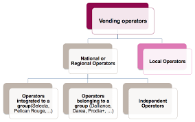 Vending Machine Management Cool Database Of Vending Machine Management Companies In France GIRA