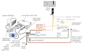 radio wiring harness diagram wirdig