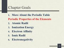 CHAPTER 6 Chemical Periodicity. - ppt video online download