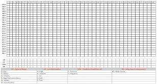 Printable Opk Chart Bedowntowndaytona Com