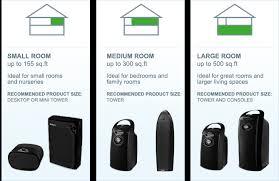 select air purifier