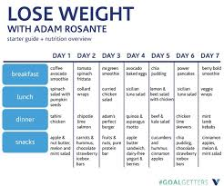 Healthy Meal Chart To Lose Weight Welcome To Your 8 Week Lose Weight Challenge Whats