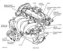 1989 plymouth breeze belt diagram not lossing wiring diagram • 99 plymouth breeze engine diagram wiring diagram todays rh 7 15 9 1813weddingbarn com 1995 plymouth