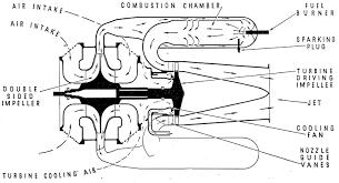 r r w2b diagram of the w2b or b23