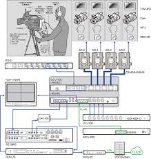 datavideo ccu 100p ccu 100p videoguys com datavideo ccu 100p