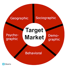 How To Define Your Target Market And Target Audience In 2019