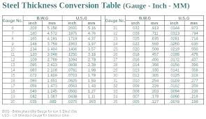 304 Stainless Steel Sheet Thickness Chart Stainless Gauge Aiheaven Co