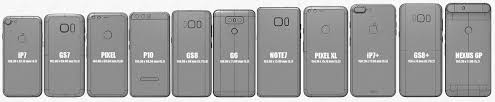 Heres How The Galaxy S8 And S8 Compare In Size To The