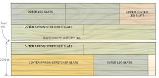 plywood sheet dimensions rock solid plywood bench startwoodworking com