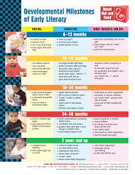Reading Developmental Milestones Chart Milestones For Reading Toddler Development Child