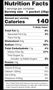 nutrition facts us